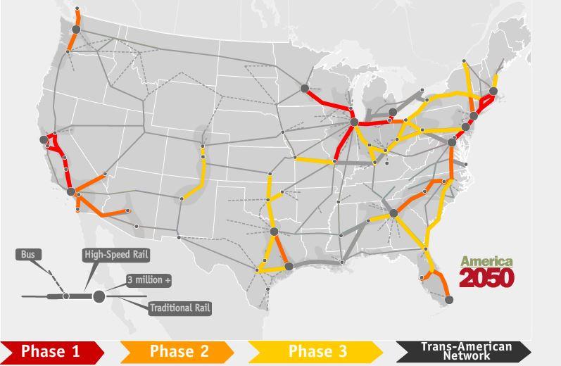 high speed rail network